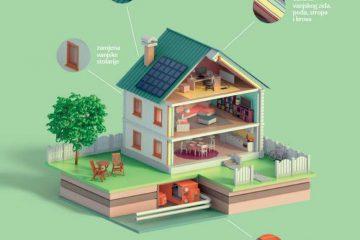 Javni poziv za financiranje energetske obnove obiteljskih kuća za ranjive skupine građana u opasnosti od energetskog siromaštva 3